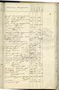 Ф.6 д.18 л.47